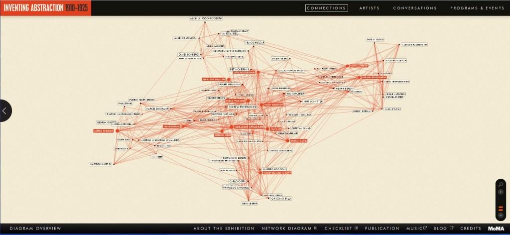 Visualiser le réseau de la création artistique (1910-1925) >> www.moma.org (une très belle rétrospective en ligne de l'exposition Inventing Abstraction (1910-1925) parue en 2013)