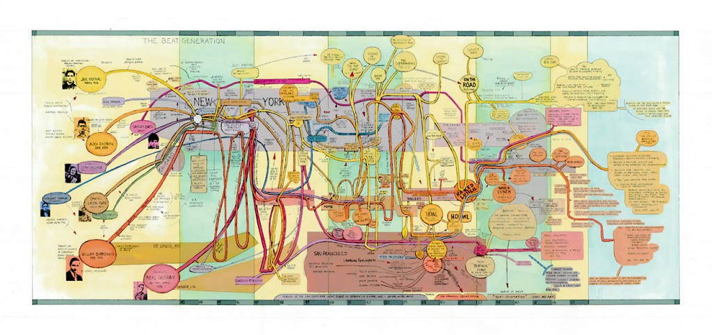 Heuristic map by Ward Shelley